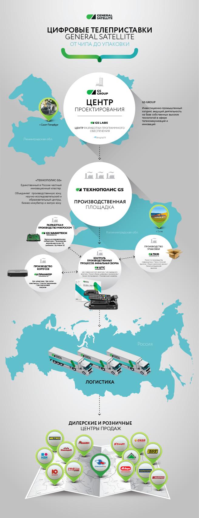 infographic-scheme__mobile.jpg